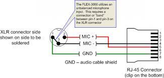 xlr wiring diagram wiring diagrams mashups co Ford S Max Wiring Diagram xlr wiring diagram microphone ford s max towbar wiring diagram