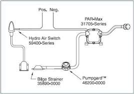 rule automatic bilge pump switch wiring diagram wiring diagram johnson automatic bilge pump wiring diagram and