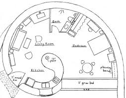 lovely spiral earth bag house plan would be awesome as a great Indigo Cottage House Plan lovely spiral earth bag house plan would be awesome as a great room with bedroom domes coming off of it green building pinterest cob house plans Cottage House Plans One Floor