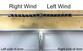 on the left side above the garage door and the left wind spring is above the right side of the door as you view the door from inside the garage