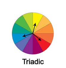 Two examples of triadic color schemes are the primary colors (red, yellow,  blue) and the secondary colors (orange, green, violet). The arrows in this  color ...
