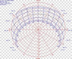 Sun Path Diagram Southern Hemisphere Information Sun Moon