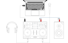 3 hardware setup mixxx user manual using mixxx together a dj controller and integrated soundcard