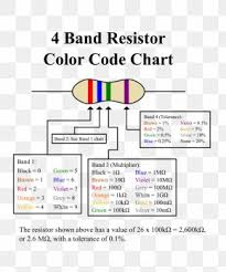 Resistor Ohm Chart Drahtwiderstand Electronics Resistor Ohm Wire Png