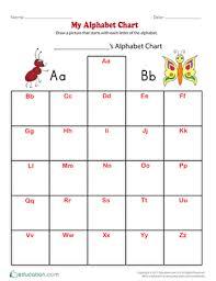 My Alphabet Chart My Alphabet Chart Worksheet Education Com