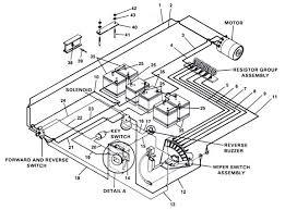 similiar ezgo transaxle diagram keywords ezgo golf cart parts diagrams rear end car parts and wiring diagram