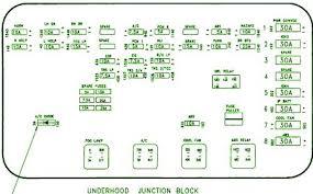 2008 saturn aura fuse box diagram auto genius vue wiring easela club 2008 Saturn Outlook 3rd Row 2008 saturn astra radio wiring diagram fuse box fuses for resize outlook vue large