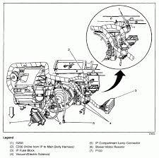 2000 oldsmobile intrigue fuse box diagram discernir