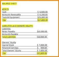 Small Business Balance Sheet Template For Sample Excel – livingaudio