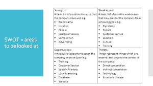 theory on swot for lesson swot analysis a swot analysis is 8 strengths a basic list