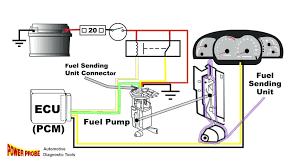 boat gas tank fuel gauge wiring also fuel gauge sending unit wiring wiring diagram for gas gauge and sending unit wiring diagram user boat gas tank fuel gauge wiring also fuel gauge sending unit wiring