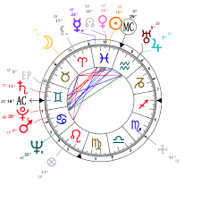 Astrology And Natal Chart Of Ralph Ellison Born On 1914 03 01