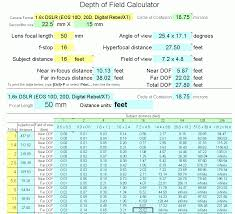 Lens Dof Chart Excel Based Dof Calculator Plus Extras Free Download