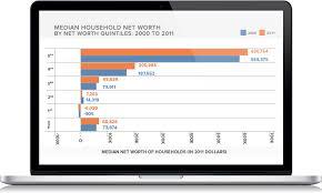 Net Worth Calculator Net Worth Calculator Spreadsheet Free Cash Flow Analysis