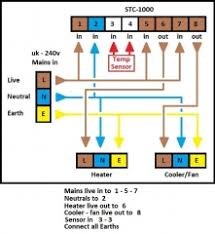 wiring diagram for heat only thermostat images switch wiring havent used one myself but heres a wiring diagram for it