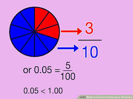 image titled convert fractions to decimals step 02