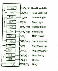 suzuki sidekick wiring diagram wiring diagram and hernes 1997 suzuki sidekick wiring diagram jodebal