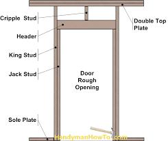 exterior door jamb. How To Replace An Exterior Door Part 2 Interior Rough Opening Jamb