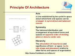 principles of architecture principle of architecture