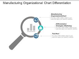 Manufacturing Organizational Chart Differentiation
