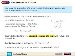 square both sides to find the standard equation of a circle with radius r and center