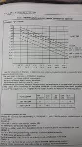 Honda Cr500 Jetting Guide Dbn