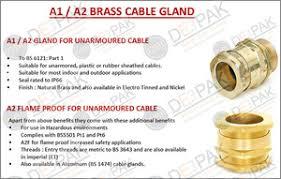A1 A2 Gland Chart A1 A2 Metal Cable Gland