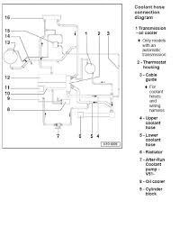 03 jetta a c compressor diagram a c compressor terminal plug 97 jetta stereo wiring diagram at 1997 Vw Jetta Wiring Diagram