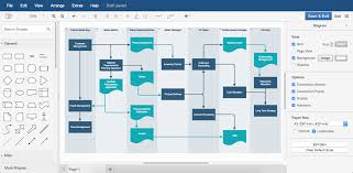 Draw Io Org Chart Template Draw Io For Confluence Example Diagrams
