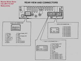 27 collection of pioneer dvd radio wiring diagram car stereo harness pioneer avh dvd wiring diagram at Pioneer Dvd Wiring Diagram