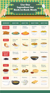 Meal Planning Saves Time And Money Fixcom
