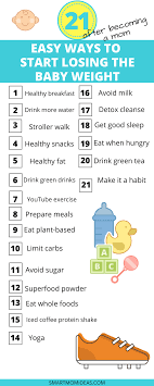 diet plan after birth 21 fail proof ways to start losing the baby weight smart mom ideas
