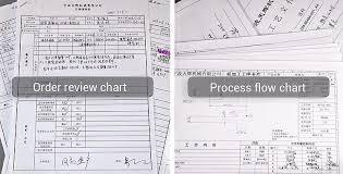 Quality Management Tianhui Machine Stainless Steel Machining