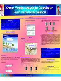 Scientific Poster Template 5 Free Templates In Pdf Word Excel