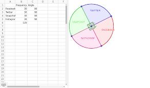 Pie Chart Generator Geogebra