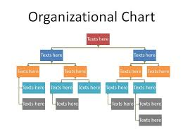 How To Do An Organizational Chart In Word 40 Organizational Chart Templates Word Excel Powerpoint