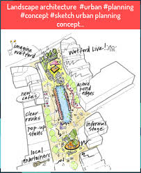 Landscape architecture urban planning concept sketch urban planning concept  Landscape architecture urban planning … | Green city, Urban planning,  Concept