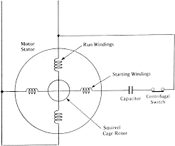 single phase capacitor motor wiring diagram wiring diagrams Single Phase Fan Motor Wiring Diagram permanent split capacitor motor wiring diagram with figure 1 2 split phase single phase capacitor induction motor single phase fan motor wiring diagram with capacitor