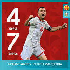 Medical information for pandev including its dosage, uses, side, effects, interactions, pictures and the information provided in name of the medicinal product of pandev is based on data of another. N0ha0oofsu8tym