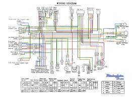 2008 kymco wiring diagram simple wiring diagram kymco scooter wiring diagram wiring diagram data wiring diagram 2008 acura interior 2008 kymco wiring diagram