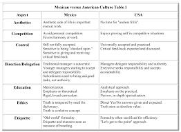 american versus mexican culture hugh fox iii mexican versus american culture 001