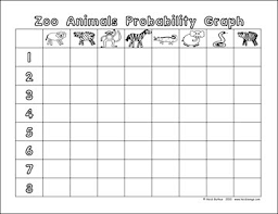 Animal Activity Chart Zoo Animal Probability Graph Heidi Songs