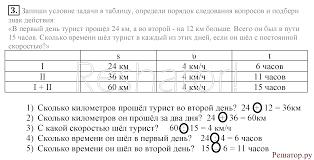 ГДЗ по математике класс Петерсон Горячева часть и  Самостоятельная работа к урокам 3 5 1 2 3 4 5 Самостоятельная работа к урокам 6 9 1 2 3 4 5 Самостоятельная работа к урокам 10 1 2 3 4 5 Контрольная