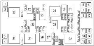 1996 ford windstar fuse box diagram wiring diagram libraries 2005 ford windstar fuse diagram wiring diagram todaysfuse box diagram for 2005 ford star simple wiring
