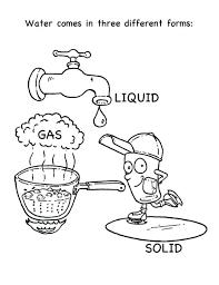 Water Cycle Printables Water Cycle Worksheet Kindergarten For Kids