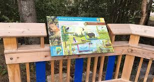 Pullen Creek Interpretive Signs Corvus Design