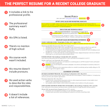 Resume Recent Graduate Functional Resume For Recent Graduate Resume Template For Recent 13