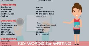 100 useful words and phrases to write