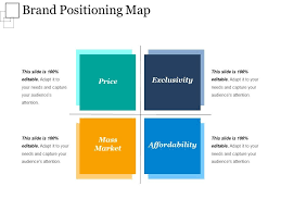 Marketing Positioning Chart Brand Positioning Map Powerpoint Slide Background