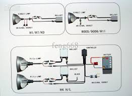 xentec bi xenon wiring diagram wiring diagram h4 bi xenon hid wiring diagram wiring diagram toolboxcircuit diagram hid xenon wiring diagram for you